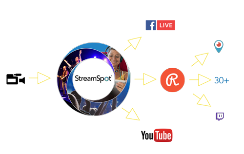 StreamSpot: Live Streaming [simplified]